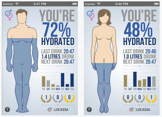 Мобильное приложение о воде - культура питья воды и здоровье