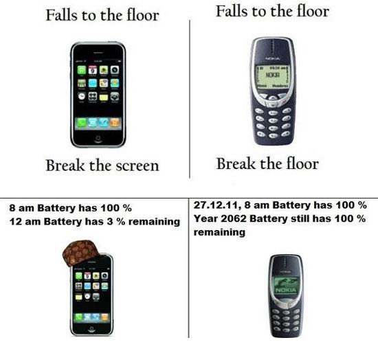 Nokia лучшее - ретро телефоны - цены - где купить - история