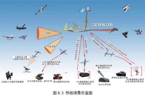 973 Shen Diao и БАС-62: в США уже переживают?