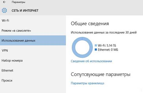 Расход трафика в Windows 10: как посмотреть и как сэкономить