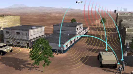 DARPA разрабатывает новый боевой противо-РЭБ-ный АЦП