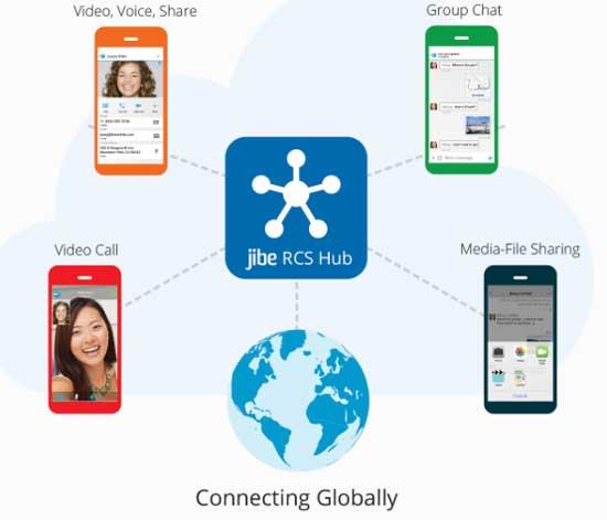 Мир переходит на RCS: глобальные операторы будут поддерживать новый СМС-стандарт Google