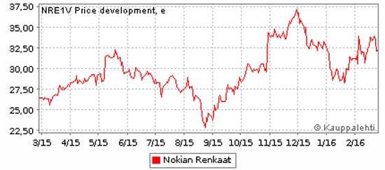 Опять манипуляции с тестами: в этот раз Nokian