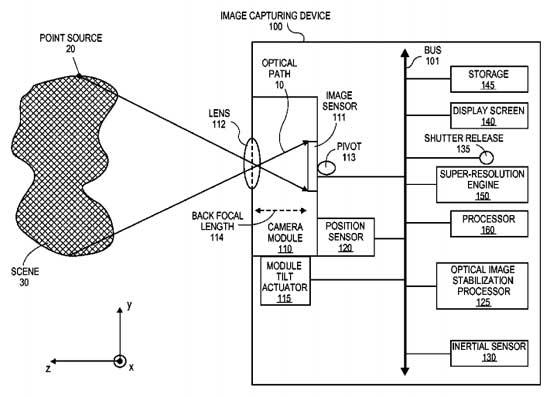 "Apple выдали патент на ""супер-разрешение"" и ""панораму в один щелчок"" [фото]"