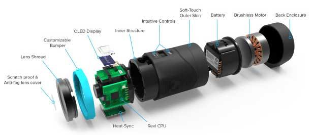 Тренды: встроенный гимбал - новый стандарт для экстрим камер [видео]