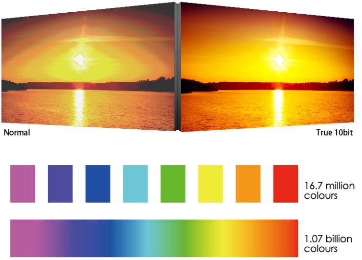 WCG: о расширенной цветовой палитре 4K-телевизоров
