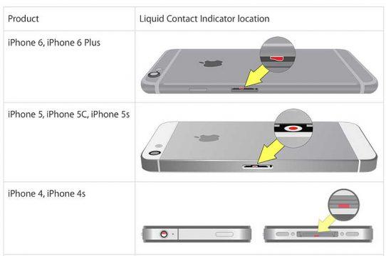 Расположение внешних индикаторов влаги на смартфонах iPhone 5, 5S, 6 и 6S
