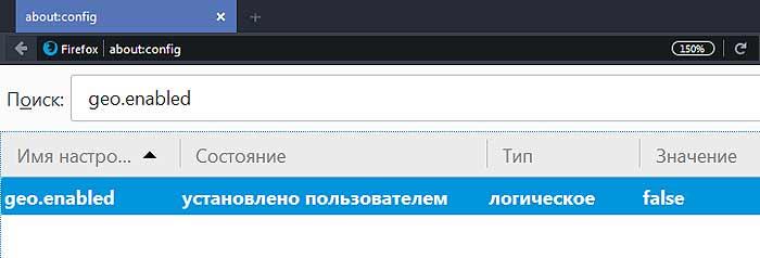 Сайтам очень интересно ваше местоположение? Как отключить их любопытство в Firefox