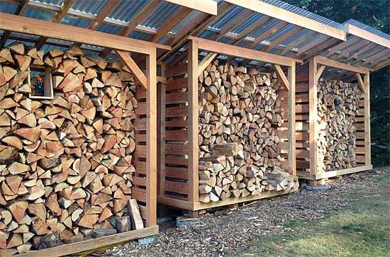 Как определить, когда дрова - уже дрова