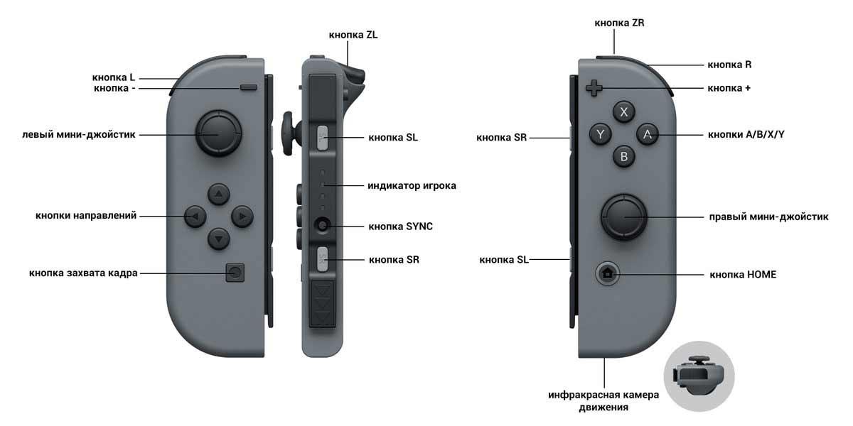 Как играть вдвоем на одном Switch-е с одним комплектом джойконов