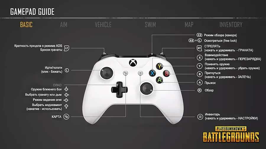 PUBG на Xbox One: как целиться, как лечиться, как лутать и пр...