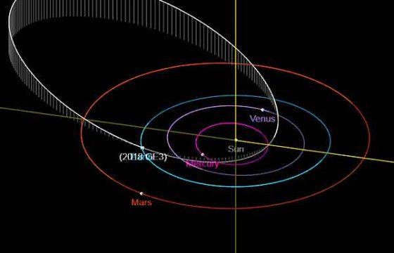 Проскочили: рядом с Землей прошел 110-метровый астероид 2018 GE3 [видео]