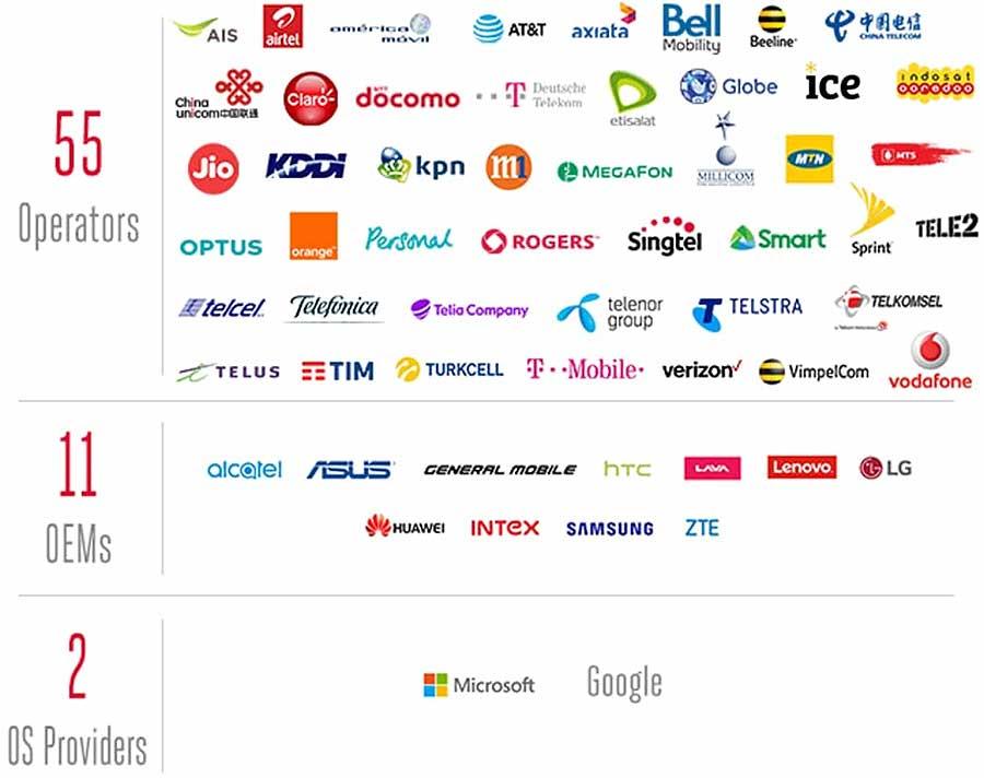 Взлетит: работать с Google Chat готовы и операторы и производители - #Chat