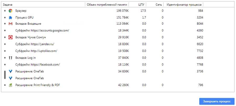 Изоляция сайтов в Chrome: как включить/выключить и куда уходит оперативка