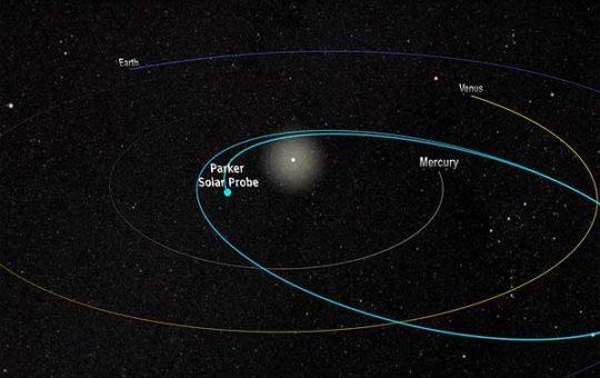 Parker Solar Probe отправился к Солнцу [видео]