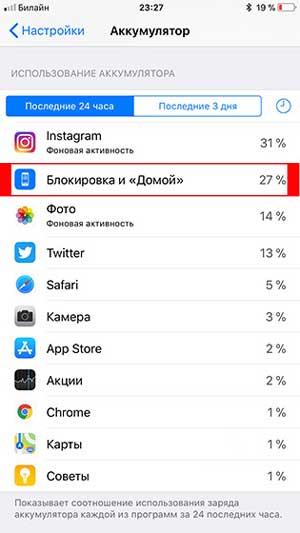 Как изменить время отключения экранаiPhone или iPad