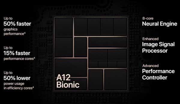 Процессор А12 Bionic iPhone XS Max