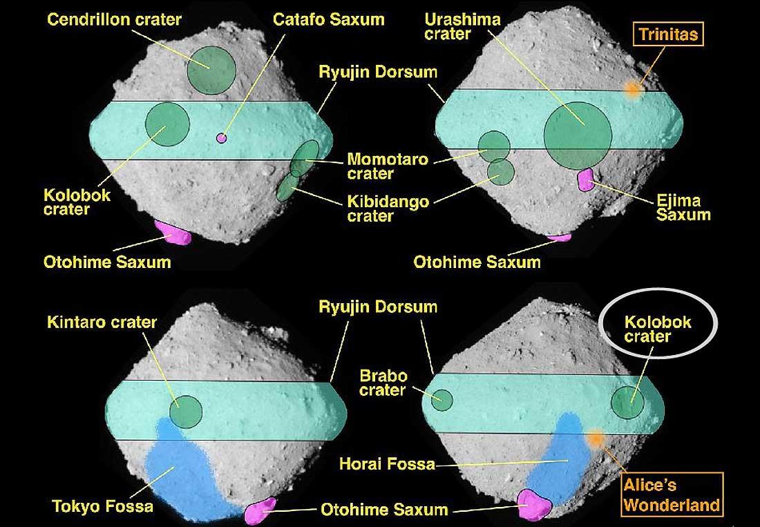 """Где искать кратер """"Колобок"""" на астероиде Рюгу?"""