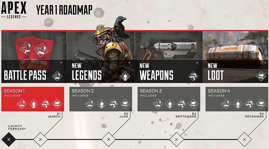 Второй сезон в Apex Legends: когда начнется, оружие, Боевой пропуск и прочие вопросы