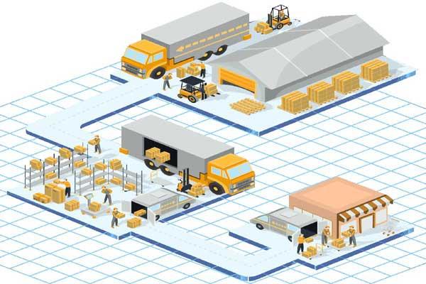 Управление логистикой и закупками от 1С с Assino