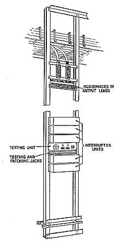 19-дюймовая стойка, шкаф или полка: немного из истории стандарта