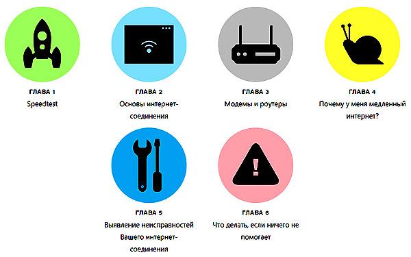 Работа на удаленке: почему Wi-Fi тормозит и как наладить нормальное подключение