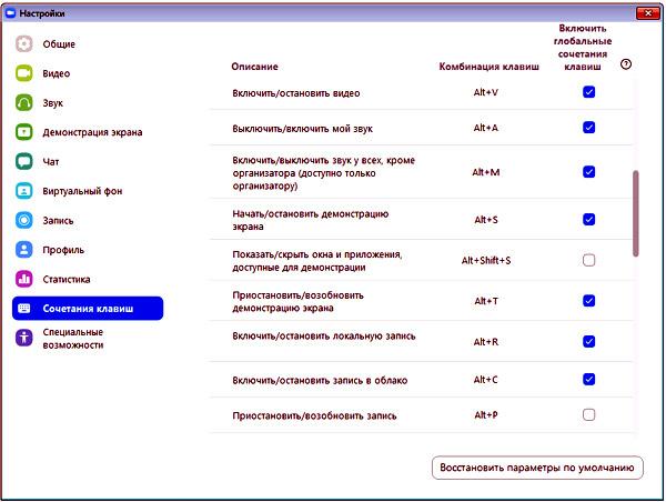 Все комбинации клавиш в Zoom: для Windows, Mac и iPad (полный список)