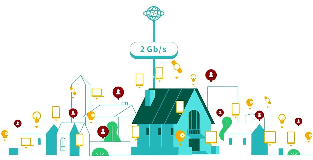 Стандарт Wi-Fi 6 (802.11ax): когда пора и что для этого нужно