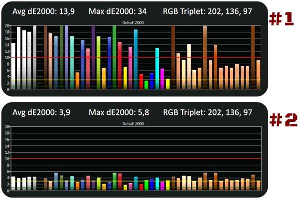 """Как настроить цвета у нового Xiaomi Mi TV 4S: параметры для 32"""", 43"""" и 55"""" моделей"""