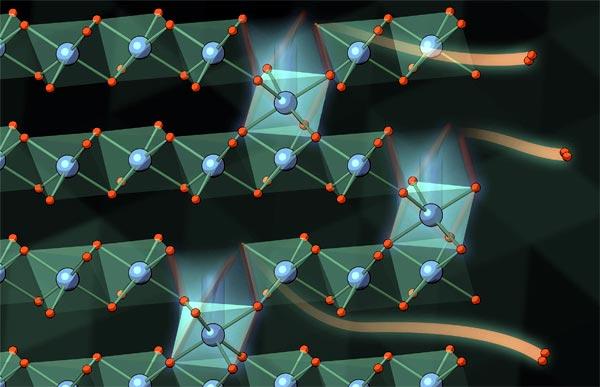 Литий-ионные аккумуляторы теряют ёмкость вместе с кислородом - исследование