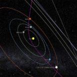 A/2017 U1: гость из глубокого космоса в нашей Солнечной системе [видео]