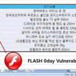 Новая уязвимость Flash Player: Adobe рекомендует отключить Flash