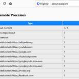 Разделение процессов (fission) в Firefox: как посмотреть, что это такое