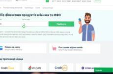Выгодный кредит или микрозайм онлайн: где и как найти быстрее