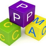 CPA-маркетинг как элемент блоггинга