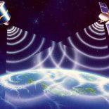вто позволит россиянам получить доступ к иностранным спутникам связи