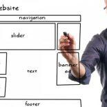 персональный сайт, как элемент профессиональной карьеры