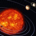 размеры солнечной системы на одном экране — как осознать значение расстояний?