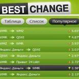 Где купить Yandex деньги выгодно?